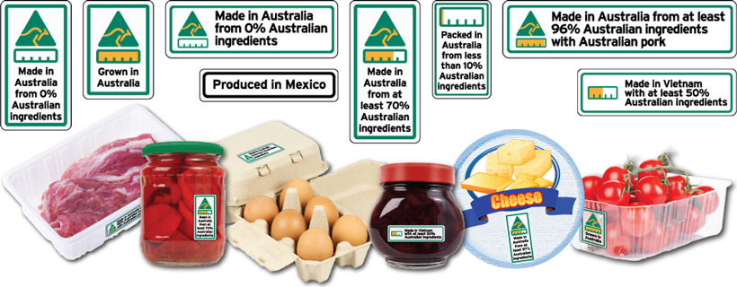 Country of Origin Labels: Grown in Australia, Made in Australia